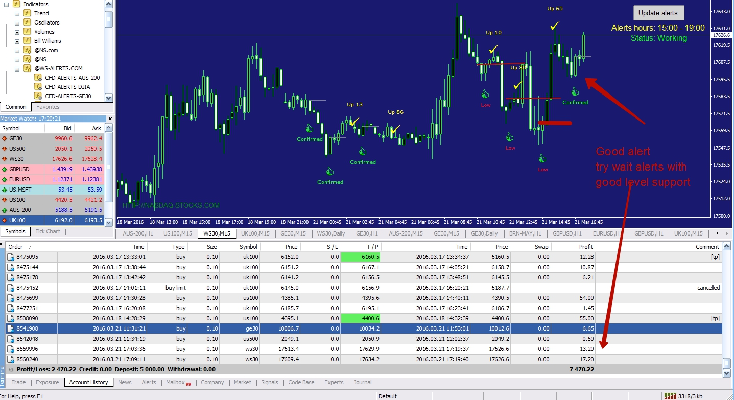 Online forex cfd trading